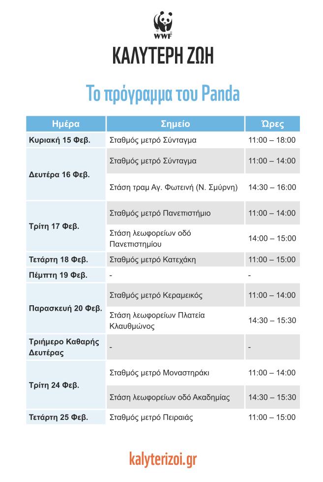 Το πρόγραμμα του Panda